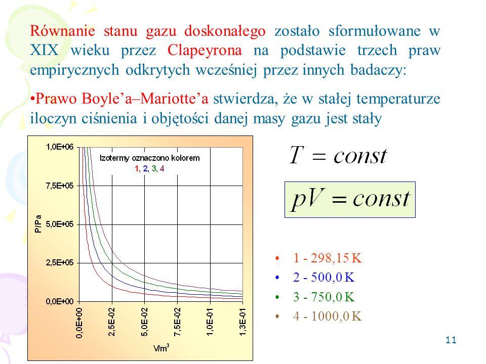 Równanie stanu gazu doskonałego zostało sformułowane w XIX wieku przez Clapeyrona na podstawie trzech praw empirycznych odkrytych wcześniej przez innych badaczy: