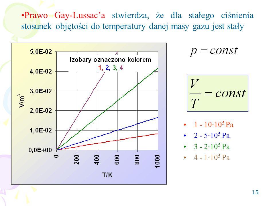 Prawo Gay-Lussac'a stwierdza, że dla stałego ciśnienia stosunek objętości do temperatury danej masy gazu jest stały