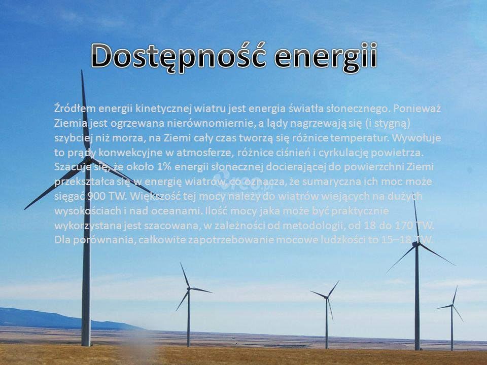 Dostępność energii