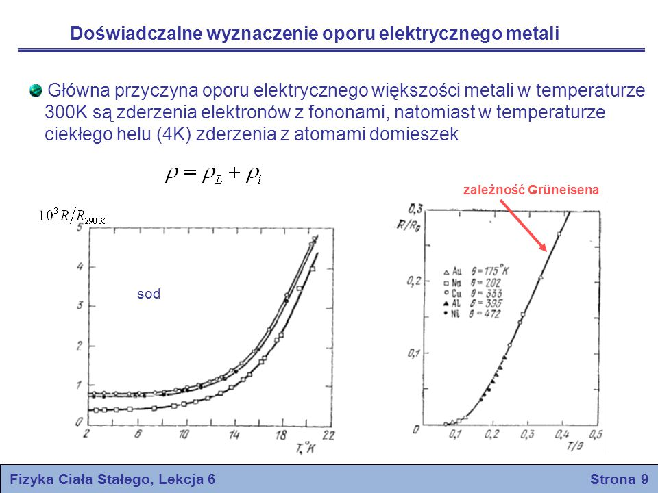 Fizyka Ciała Stałego, Lekcja 6 Strona 9