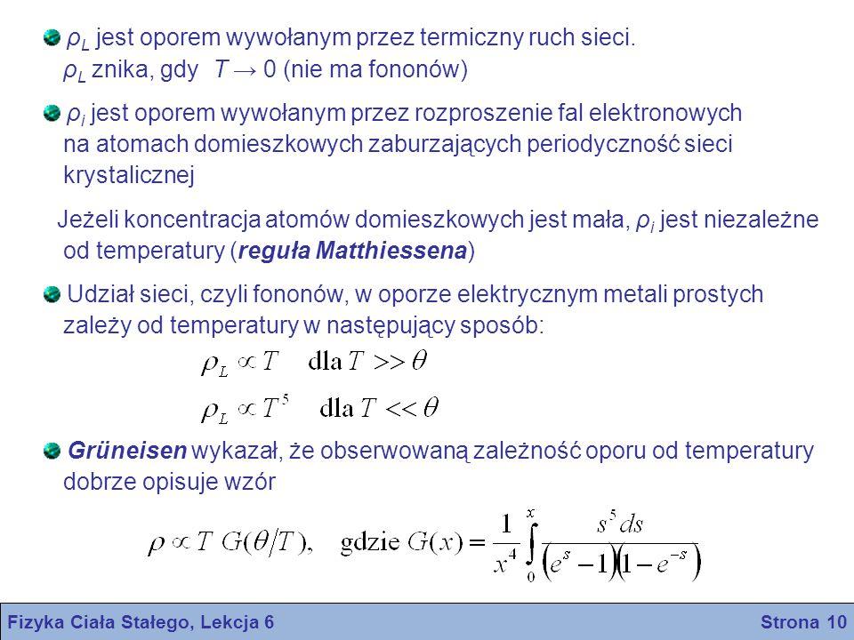 Fizyka Ciała Stałego, Lekcja 6 Strona 10