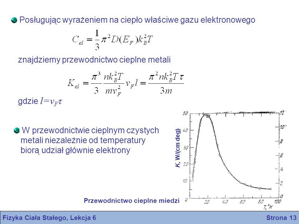 Fizyka Ciała Stałego, Lekcja 6 Strona 13