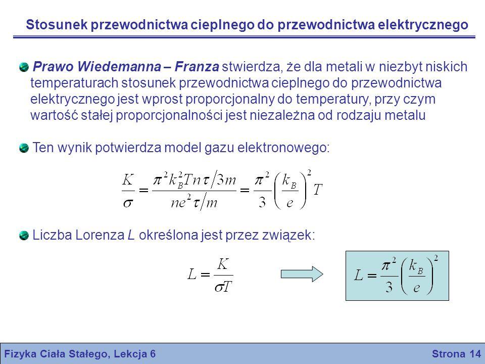 Fizyka Ciała Stałego, Lekcja 6 Strona 14