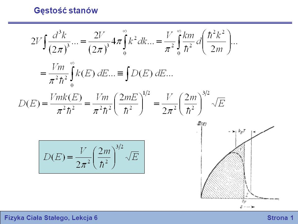 Fizyka Ciała Stałego, Lekcja 6 Strona 1