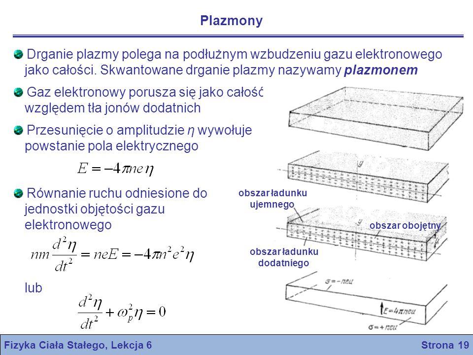 Fizyka Ciała Stałego, Lekcja 6 Strona 19