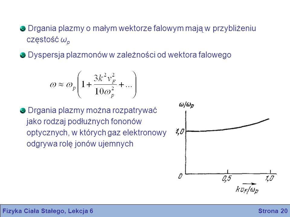 Fizyka Ciała Stałego, Lekcja 6 Strona 20