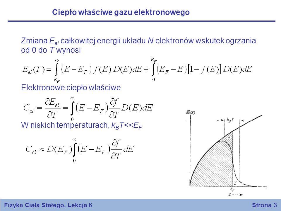 Fizyka Ciała Stałego, Lekcja 6 Strona 3