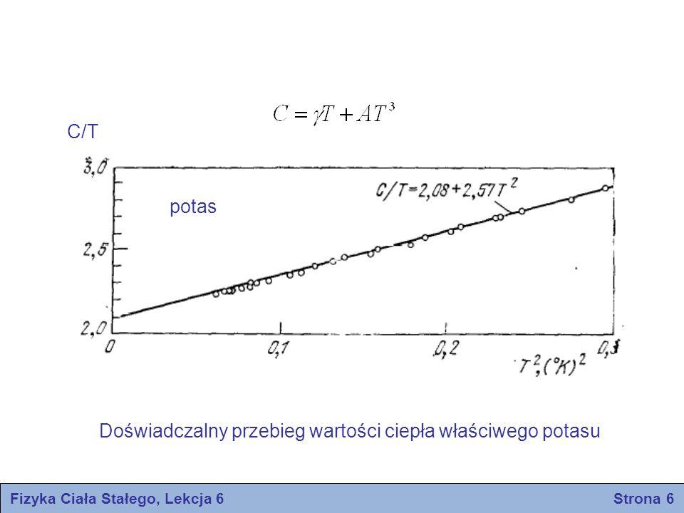 Fizyka Ciała Stałego, Lekcja 6 Strona 6