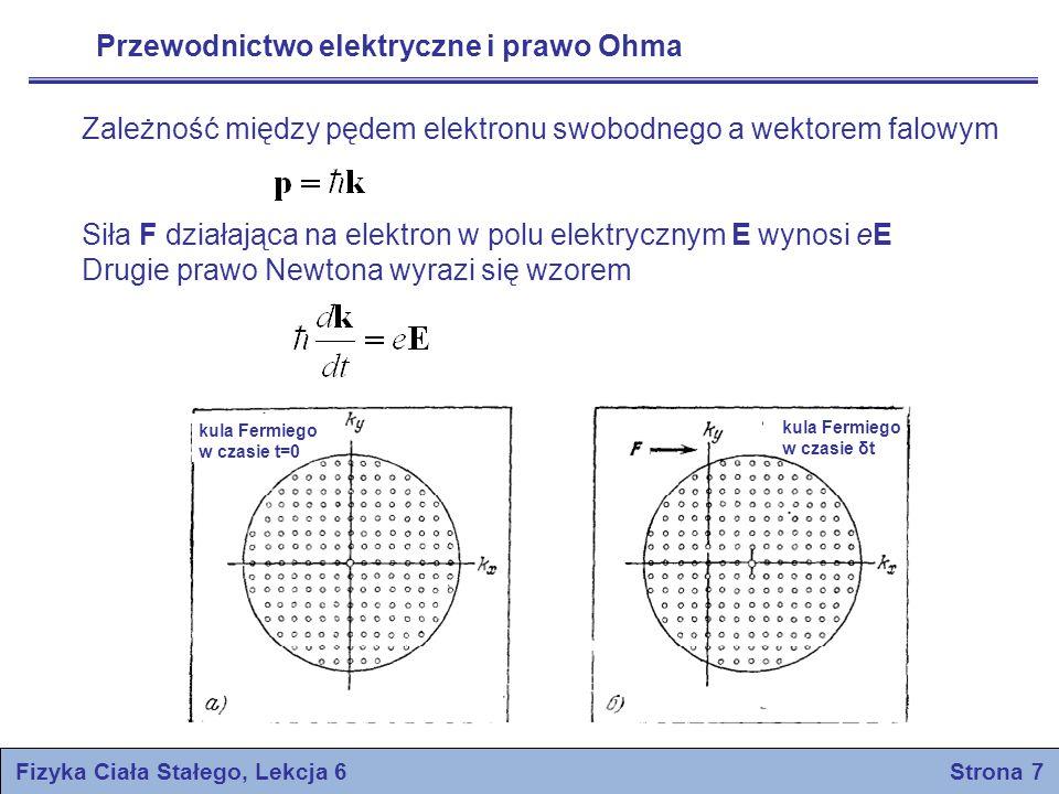 Fizyka Ciała Stałego, Lekcja 6 Strona 7