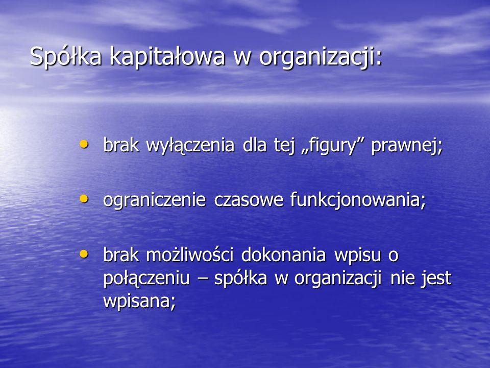 Spółka kapitałowa w organizacji: