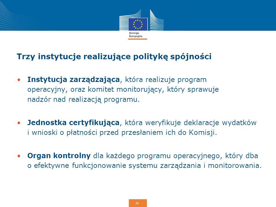 Trzy instytucje realizujące politykę spójności