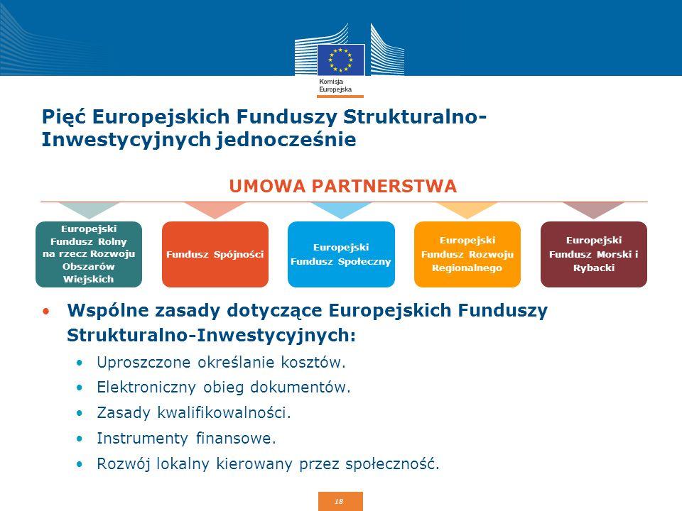 Pięć Europejskich Funduszy Strukturalno-Inwestycyjnych jednocześnie