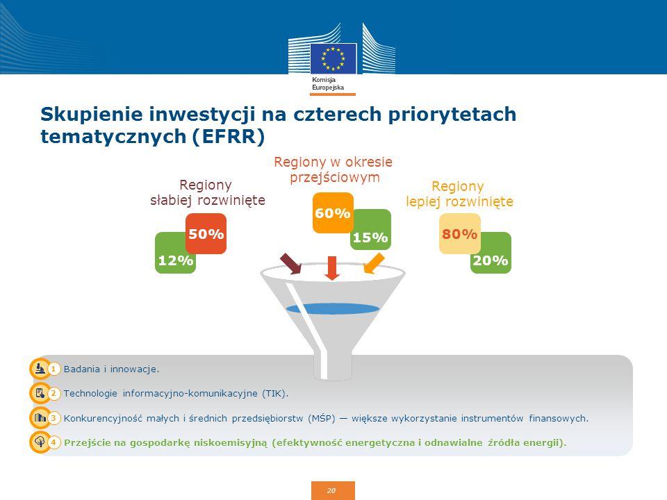 Skupienie inwestycji na czterech priorytetach tematycznych (EFRR)