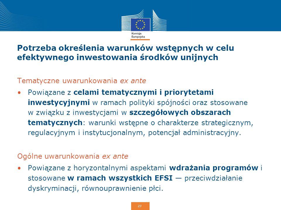 Potrzeba określenia warunków wstępnych w celu efektywnego inwestowania środków unijnych