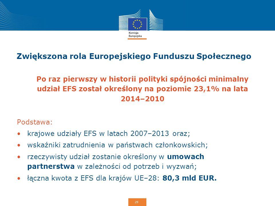 Zwiększona rola Europejskiego Funduszu Społecznego