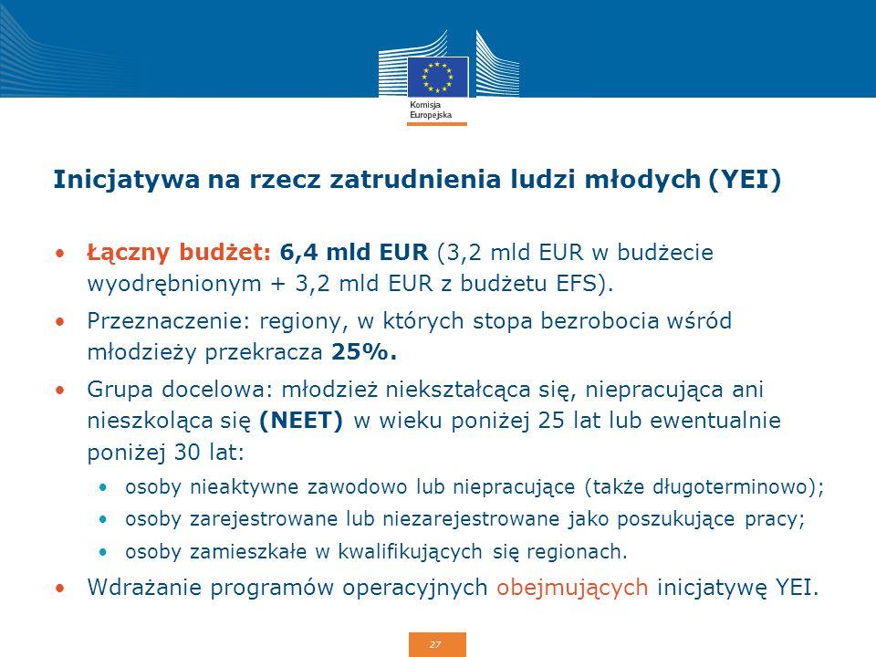 Inicjatywa na rzecz zatrudnienia ludzi młodych (YEI)