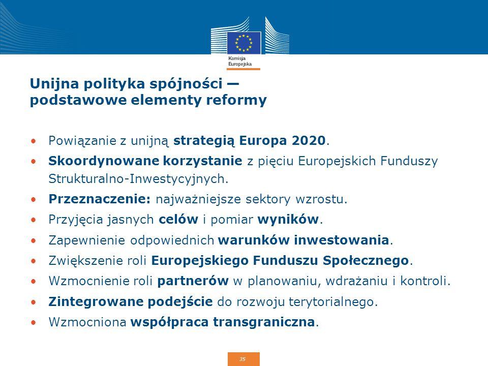 Unijna polityka spójności — podstawowe elementy reformy