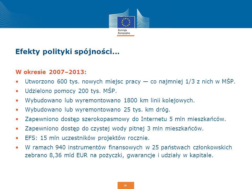 Efekty polityki spójności...