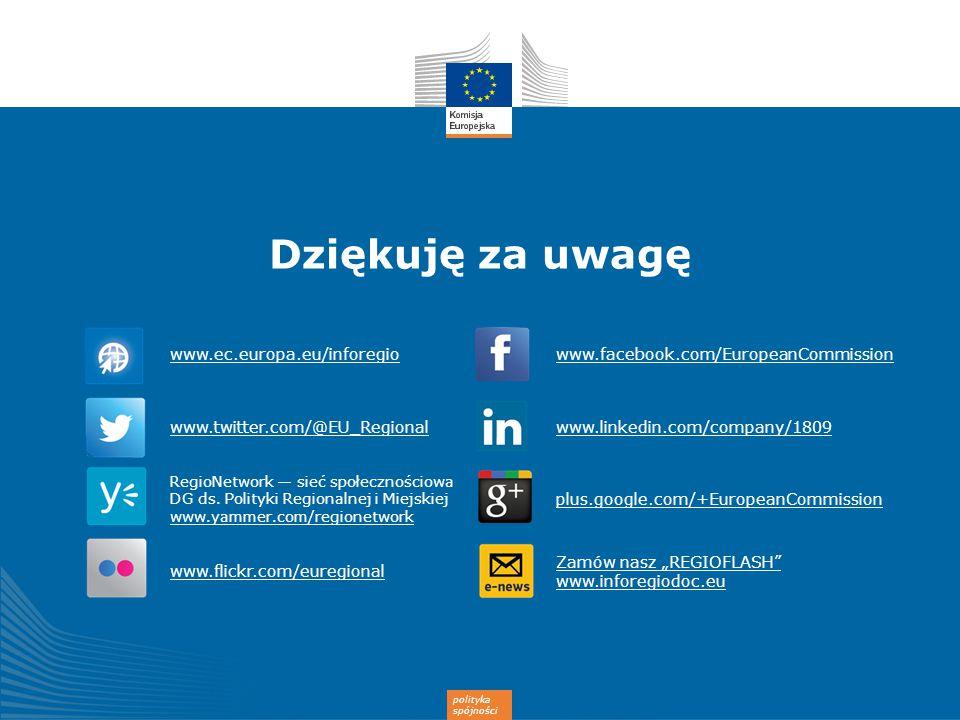 Dziękuję za uwagę www.ec.europa.eu/inforegio