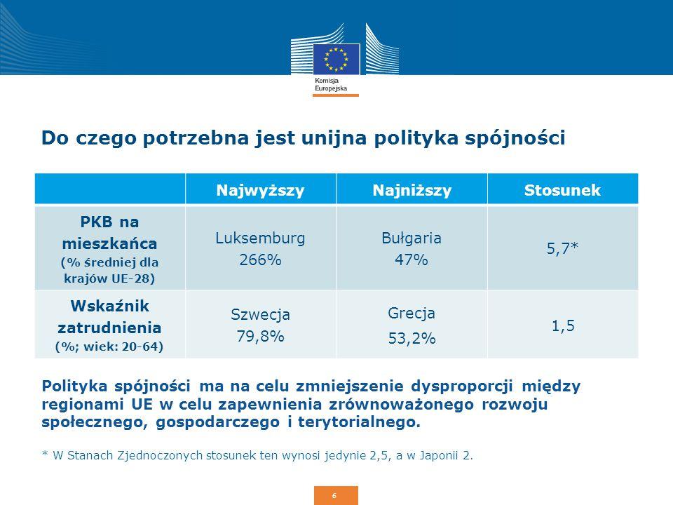Do czego potrzebna jest unijna polityka spójności