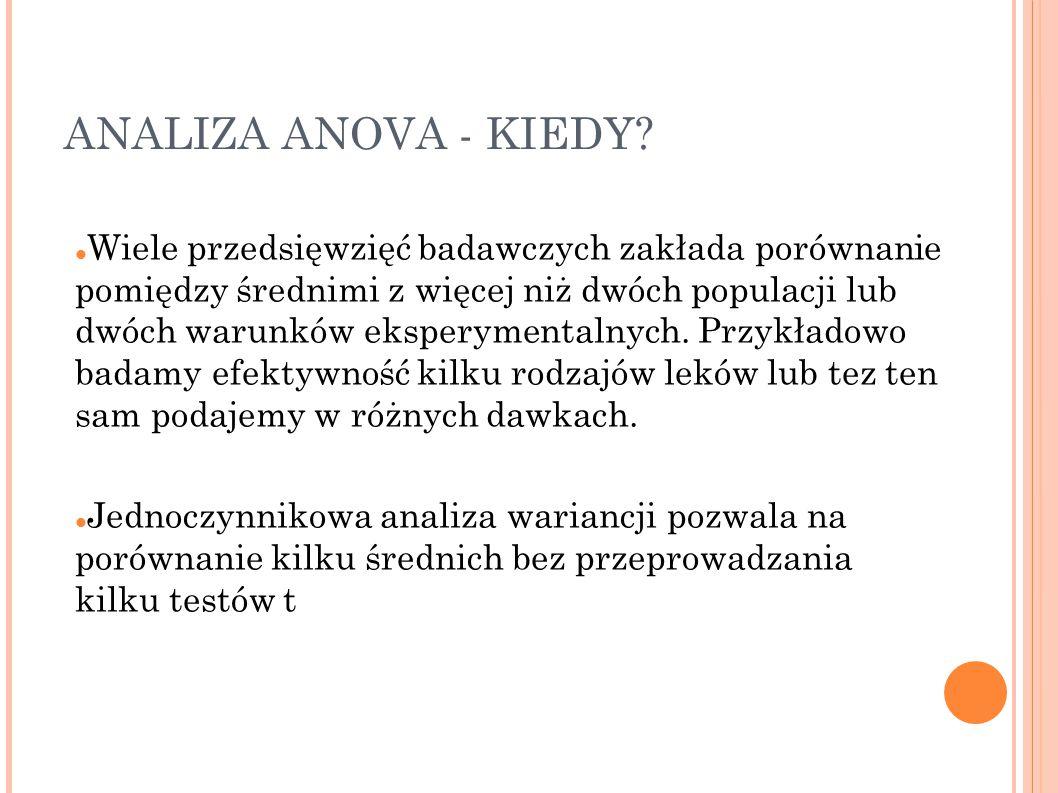 ANALIZA ANOVA - KIEDY