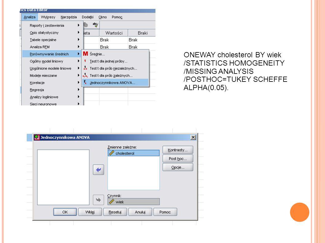 ONEWAY cholesterol BY wiek /STATISTICS HOMOGENEITY /MISSING ANALYSIS /POSTHOC=TUKEY SCHEFFE ALPHA(0.05).