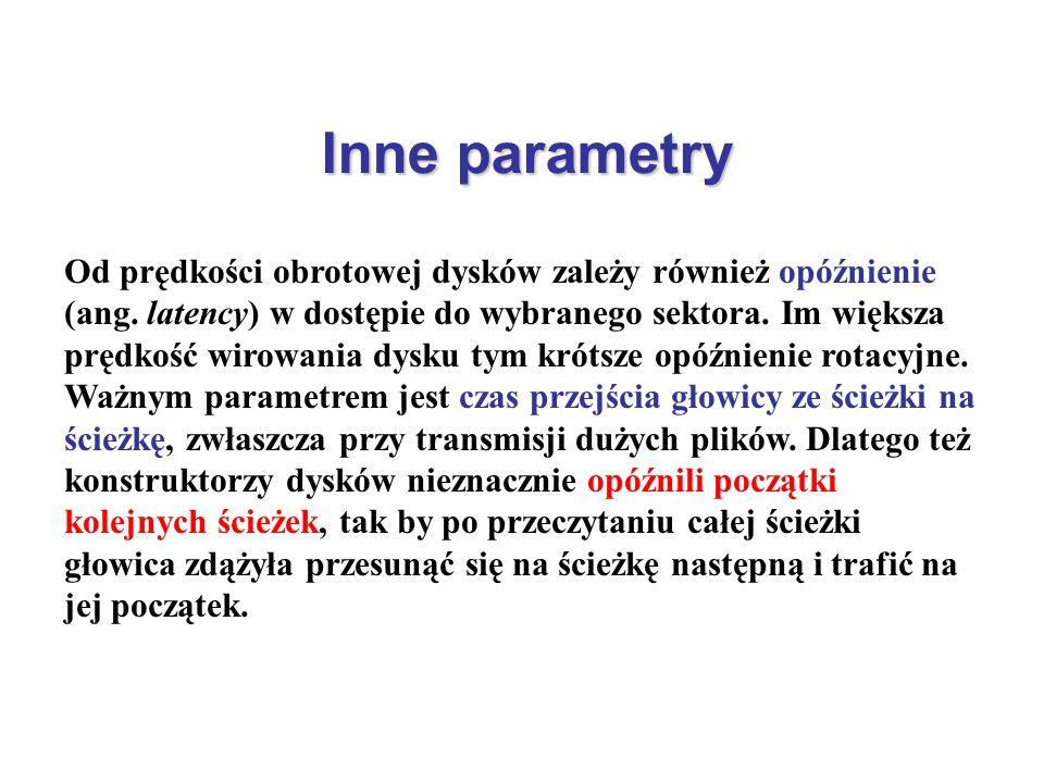 Inne parametry