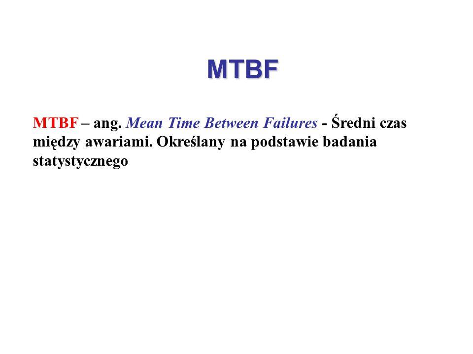 MTBF MTBF – ang. Mean Time Between Failures - Średni czas między awariami.