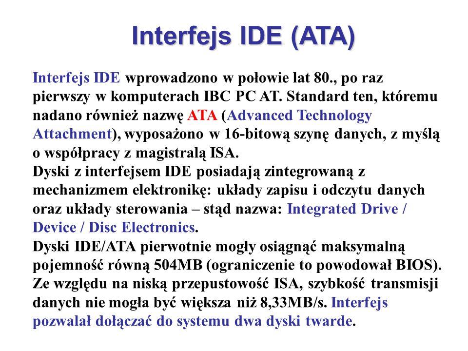 Interfejs IDE (ATA)