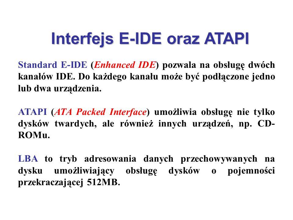 Interfejs E-IDE oraz ATAPI