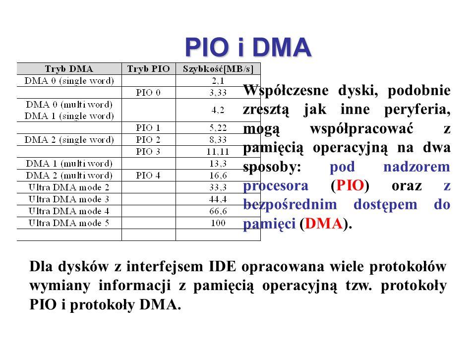 PIO i DMA