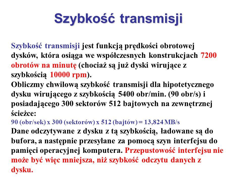 Szybkość transmisji