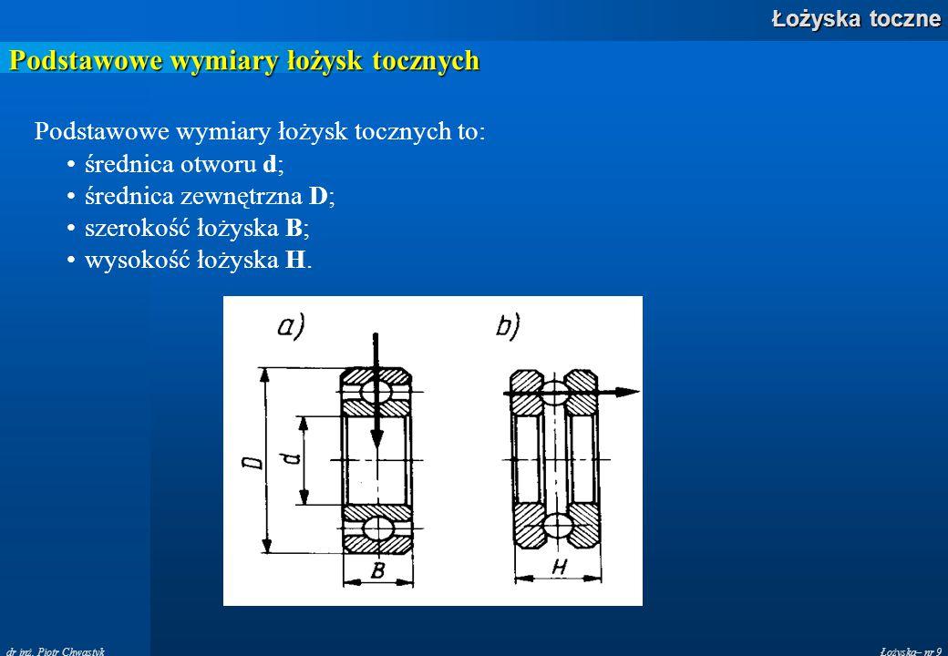 Podstawowe wymiary łożysk tocznych