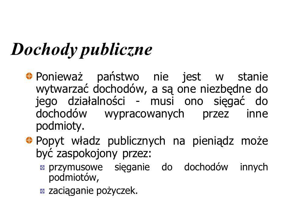Dochody publiczne