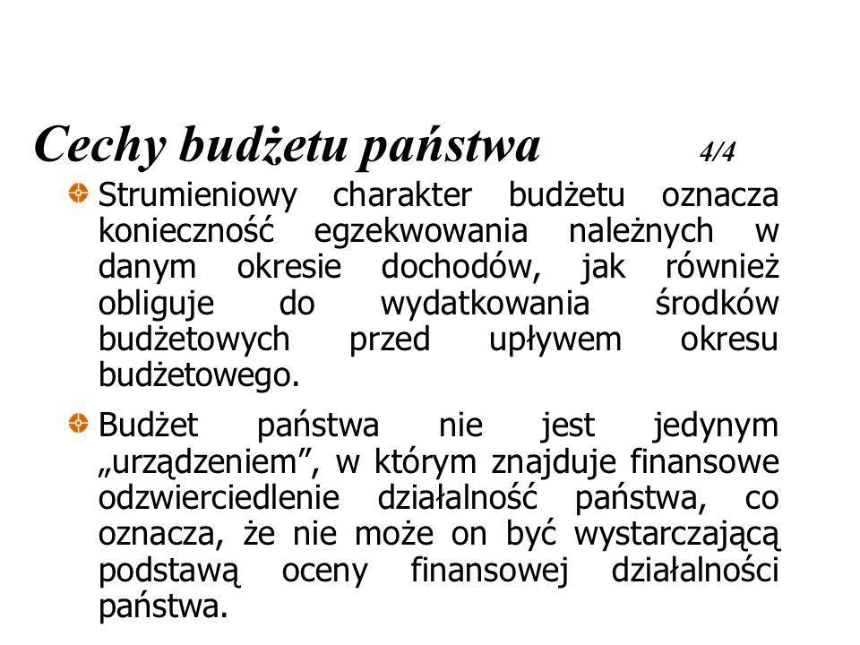 Cechy budżetu państwa 4/4