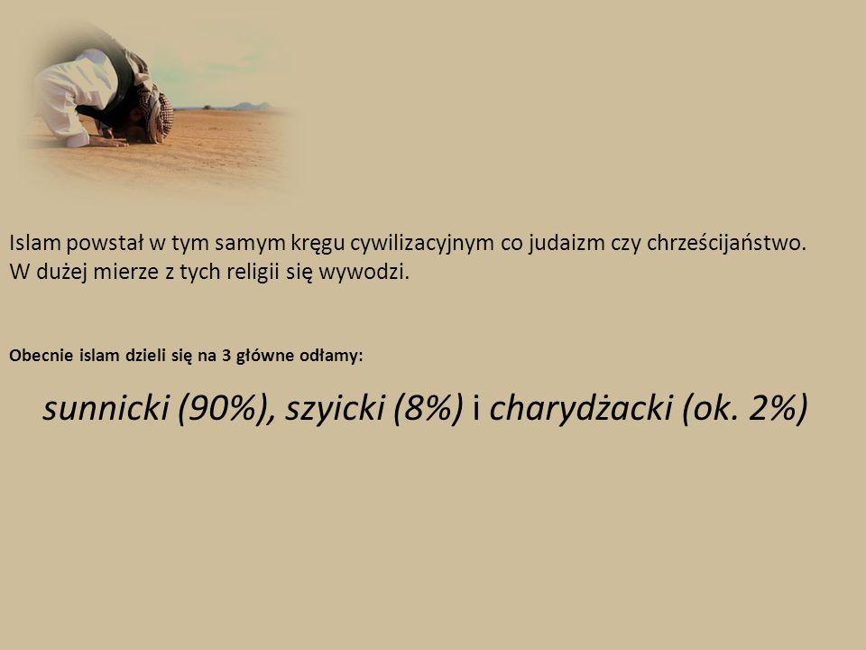 sunnicki (90%), szyicki (8%) i charydżacki (ok. 2%)