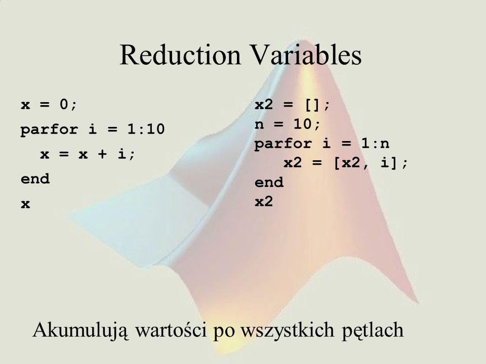 Reduction Variables Akumulują wartości po wszystkich pętlach x = 0;