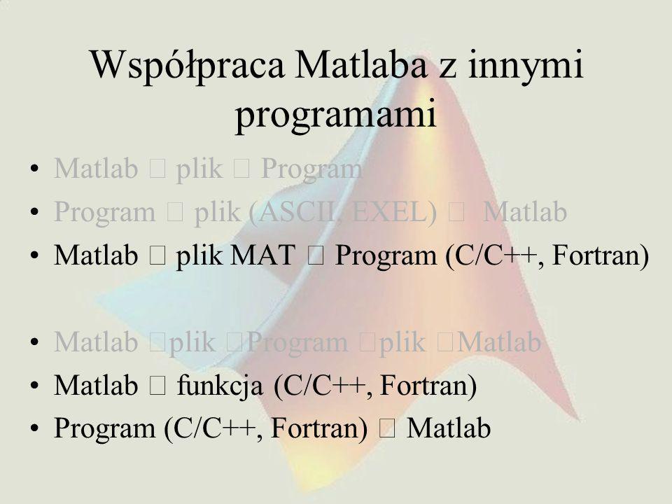 Współpraca Matlaba z innymi programami