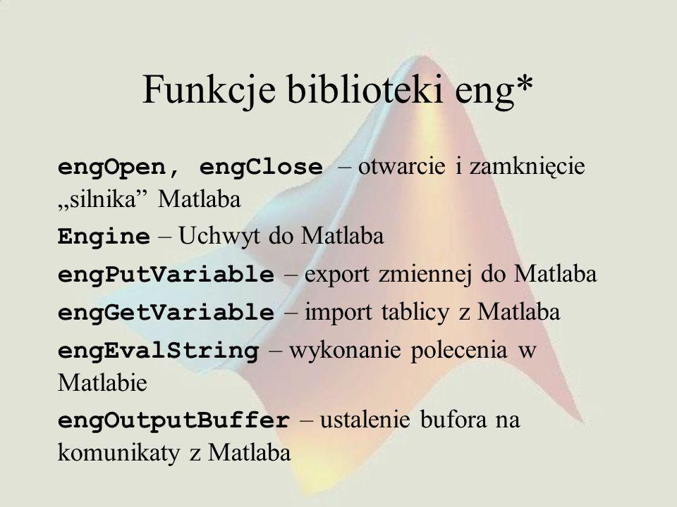 Funkcje biblioteki eng*
