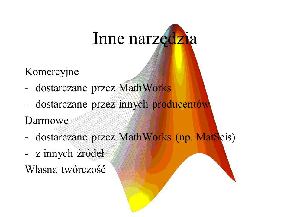 Inne narzędzia Komercyjne dostarczane przez MathWorks