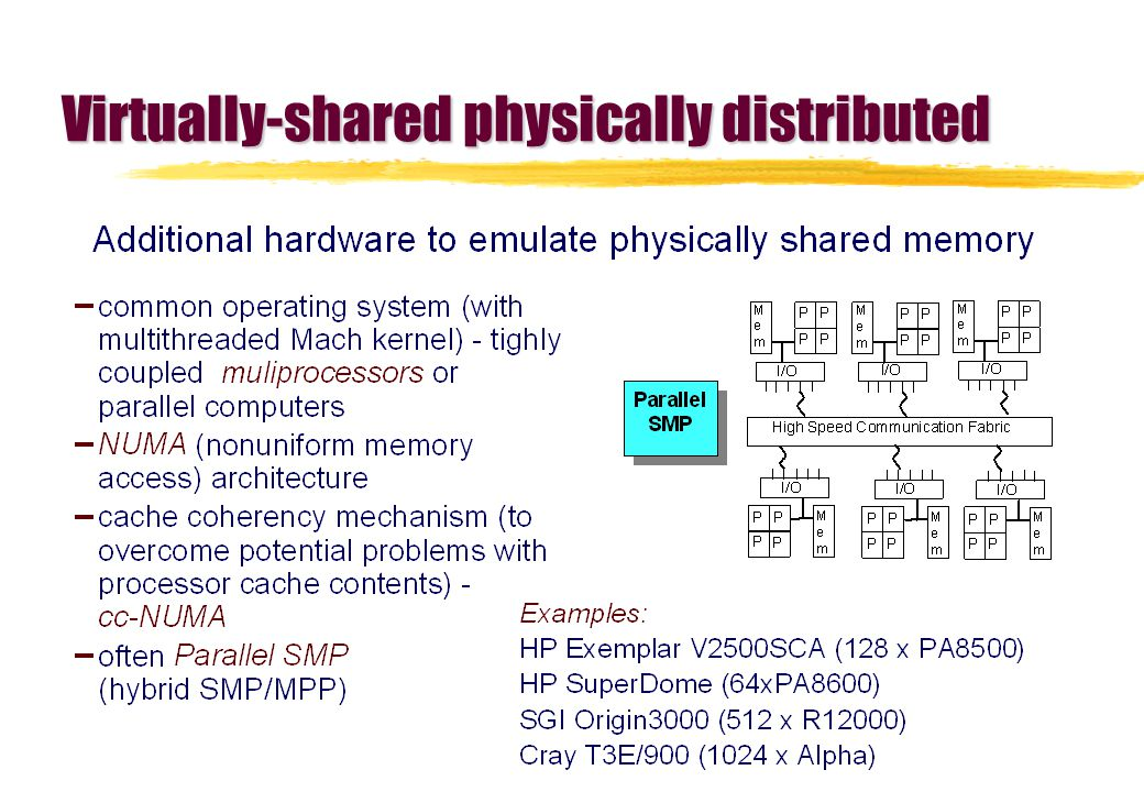 Virtually-shared physically distributed