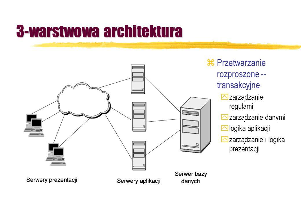 3-warstwowa architektura