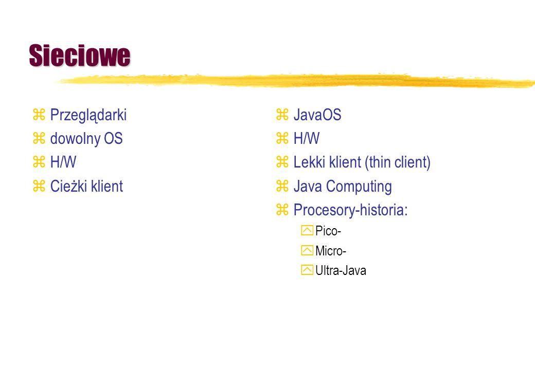 Sieciowe Przeglądarki dowolny OS H/W Cieżki klient JavaOS H/W