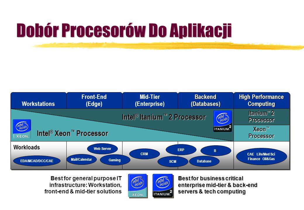Dobór Procesorów Do Aplikacji