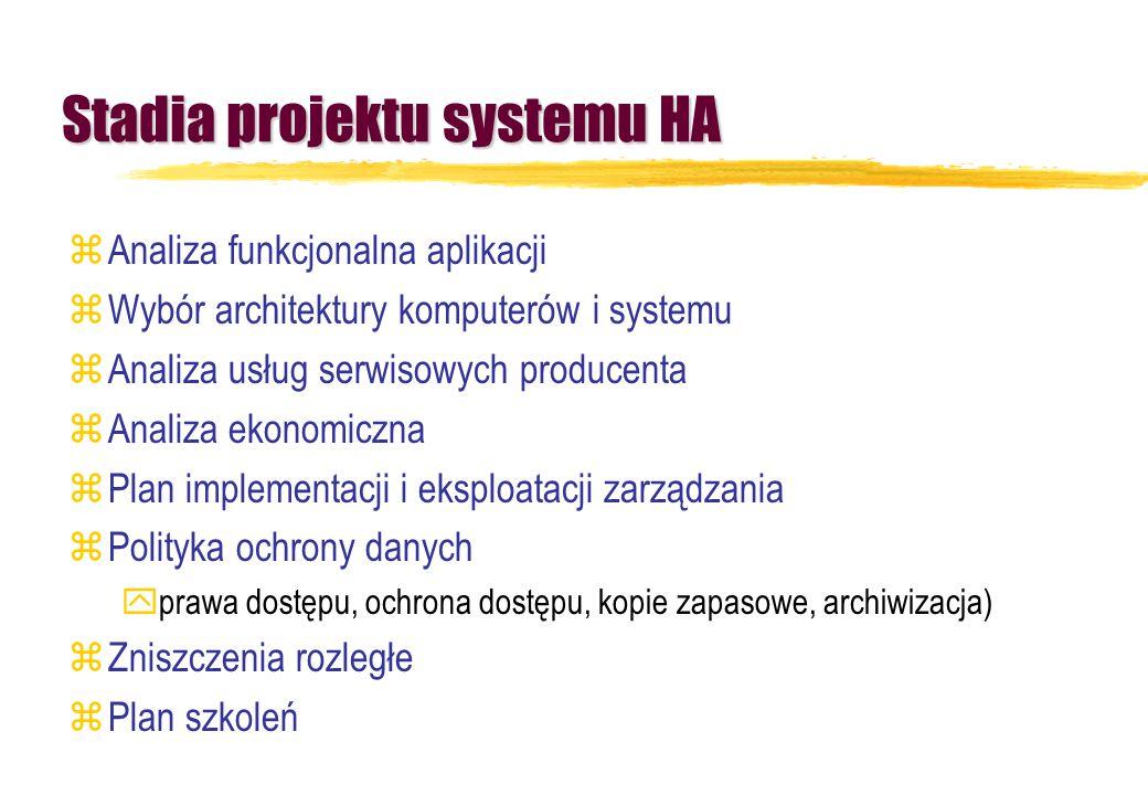 Stadia projektu systemu HA