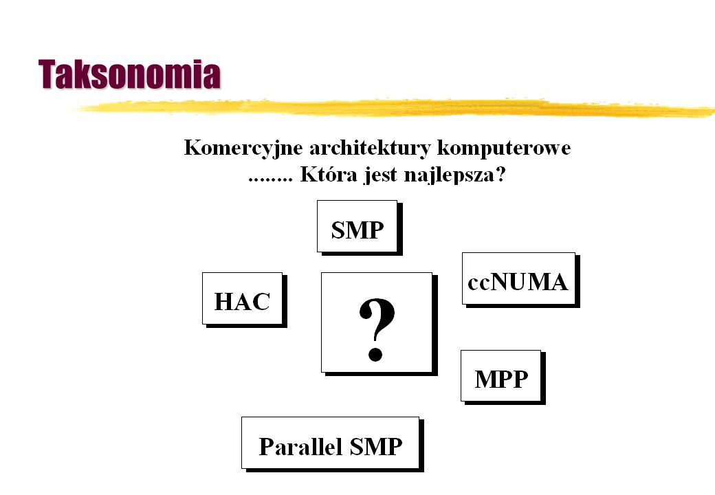 Taksonomia