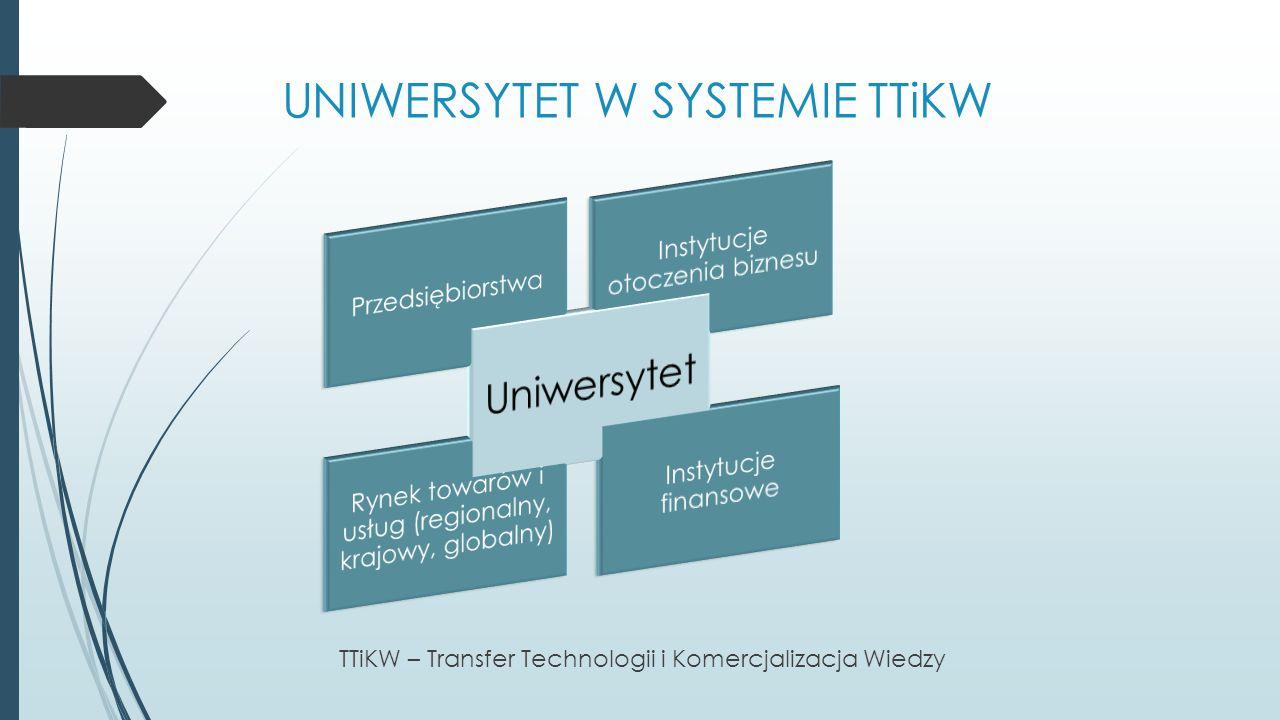 UNIWERSYTET W SYSTEMIE TTiKW