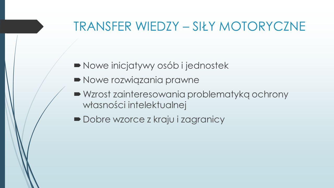 TRANSFER WIEDZY – SIŁY MOTORYCZNE