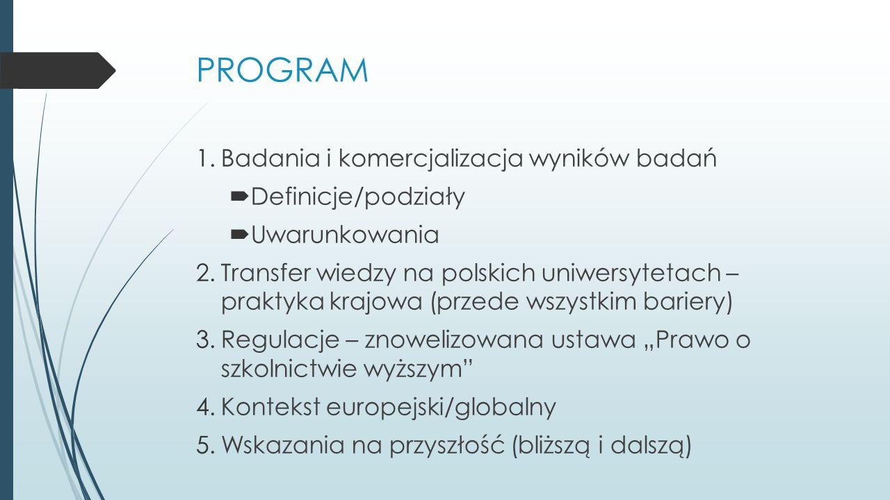 PROGRAM Badania i komercjalizacja wyników badań Definicje/podziały