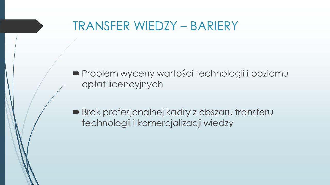 TRANSFER WIEDZY – BARIERY